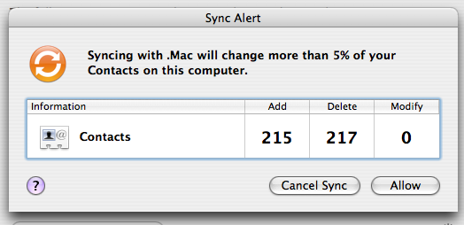 Syncing with .Mac will add 215 contacts to your address book, delete 217, and modify none